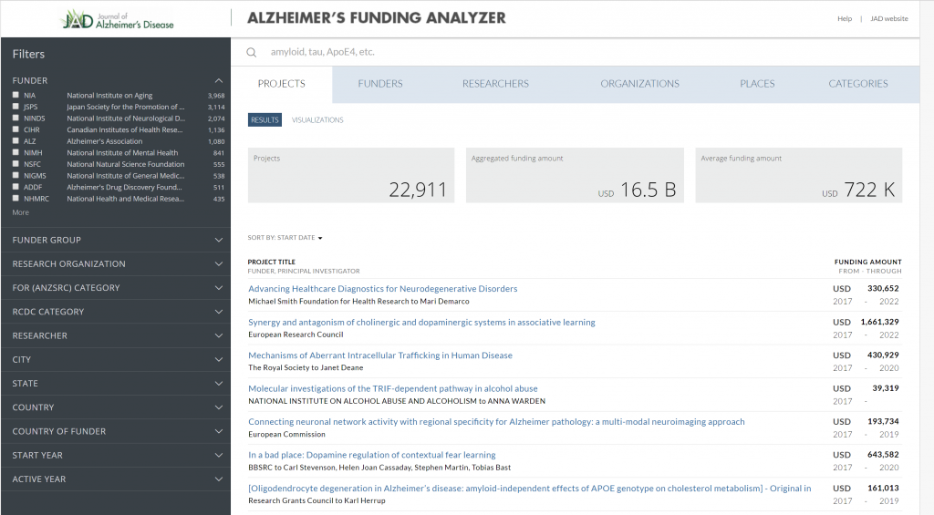 jads-alzheimers-funding-analyzer